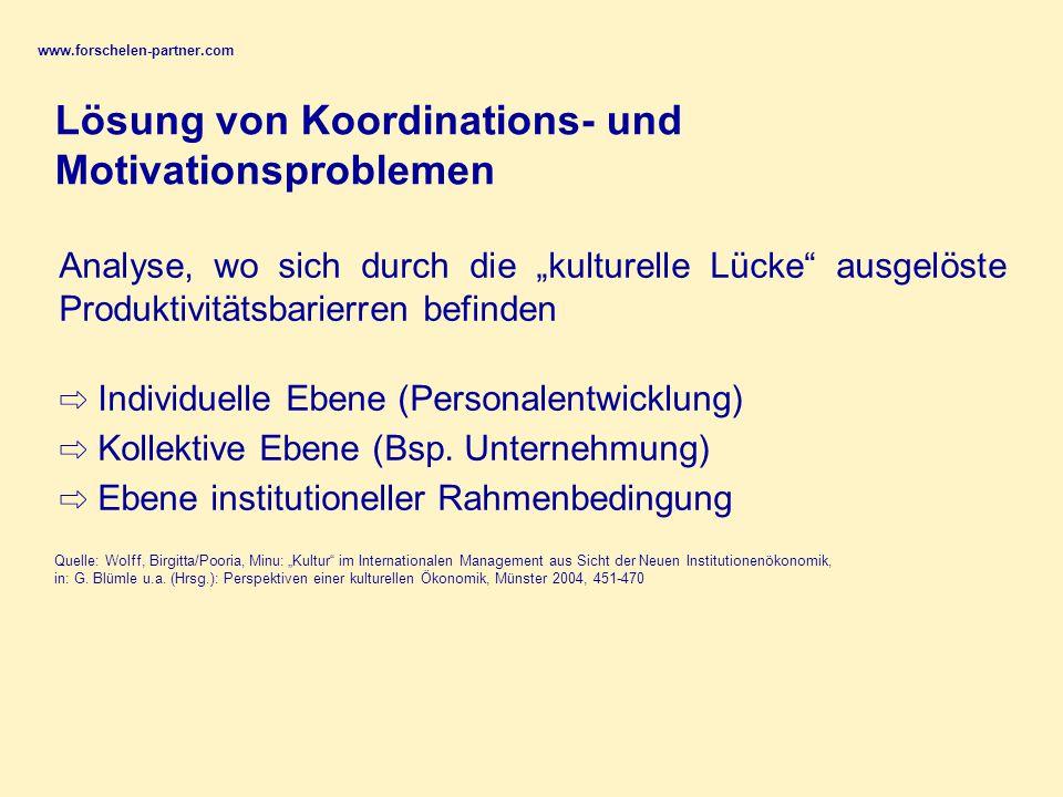 Lösung von Koordinations- und Motivationsproblemen