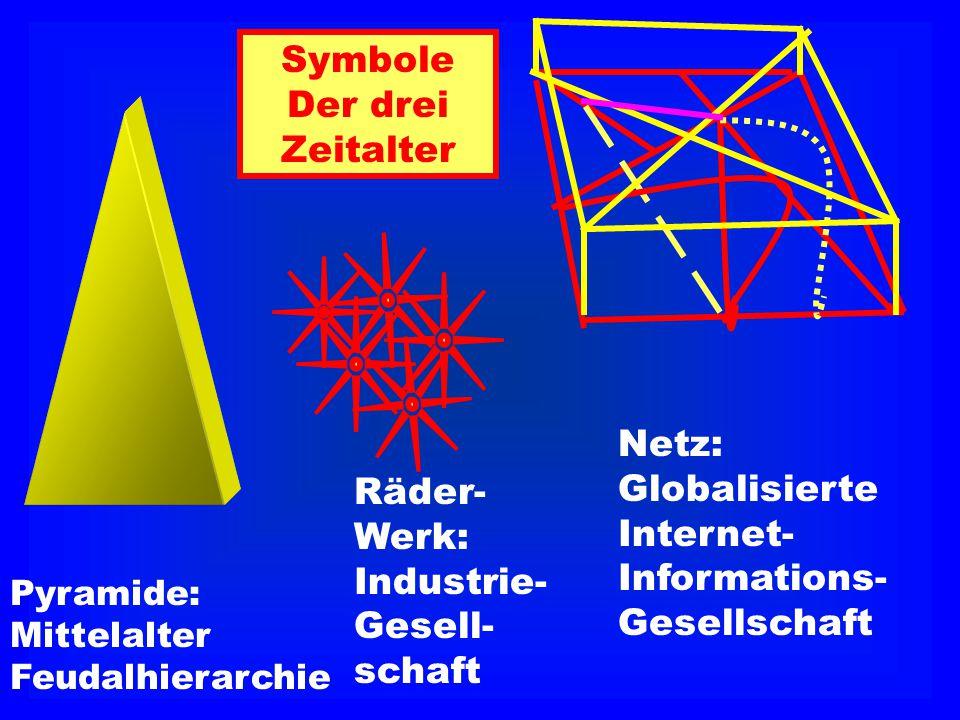 Symbole Der drei Zeitalter Netz: Globalisierte Internet- Räder-