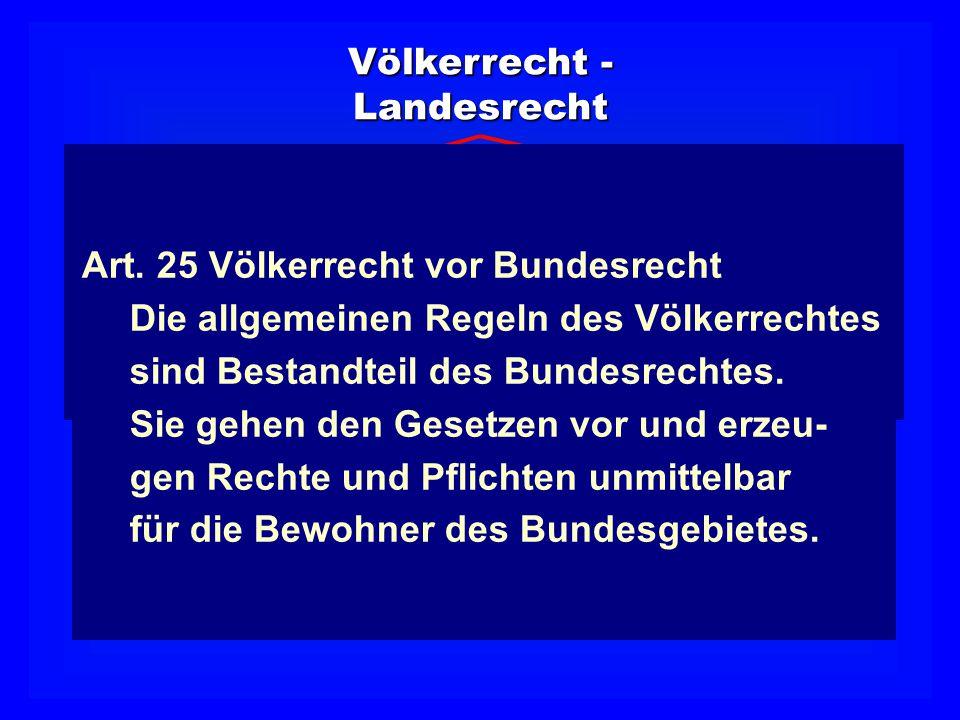 Völkerrecht - Landesrecht. Art. 191 BV Massgebendes Recht. Bundesgesetze und Völkerrecht sind. für das Bundesgericht und die anderen.
