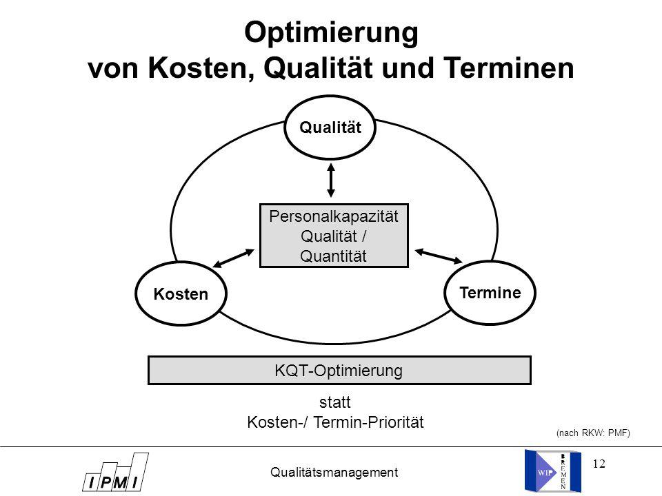 von Kosten, Qualität und Terminen