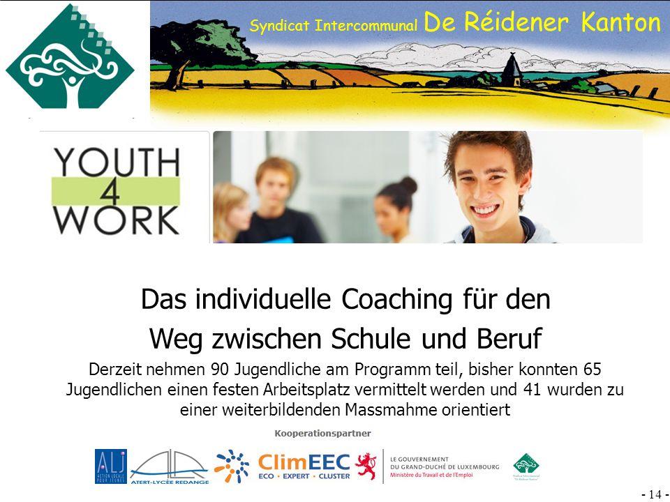 Das individuelle Coaching für den Weg zwischen Schule und Beruf