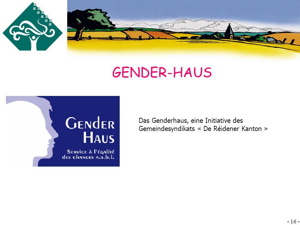 GENDER-HAUS Das Genderhaus, eine Initiative des Gemeindesyndikats « De Réidener Kanton »