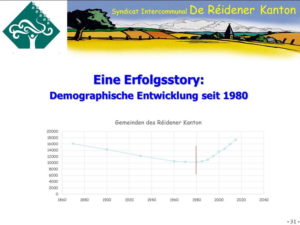 Demographische Entwicklung seit 1980