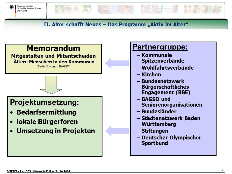 Partnergruppe: Memorandum Projektumsetzung: Bedarfsermittlung