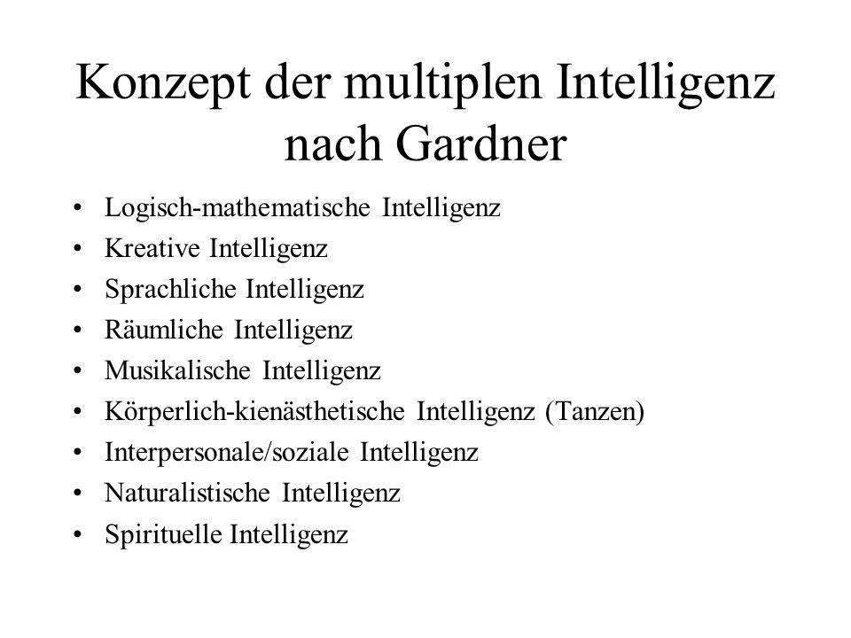 Konzept der multiplen Intelligenz nach Gardner