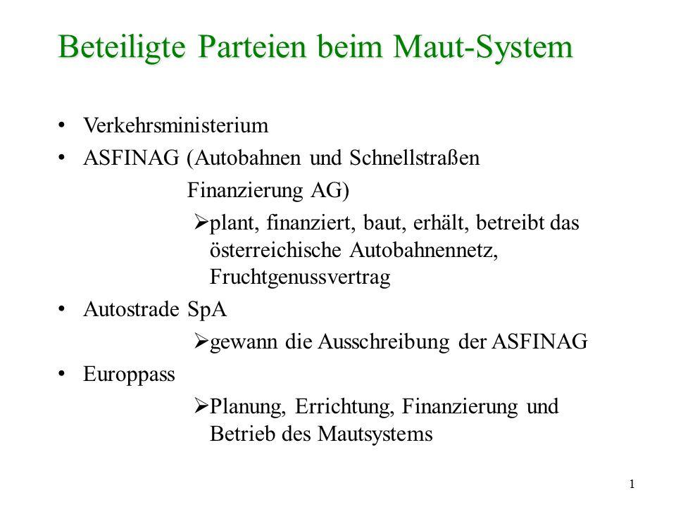 Beteiligte Parteien beim Maut-System