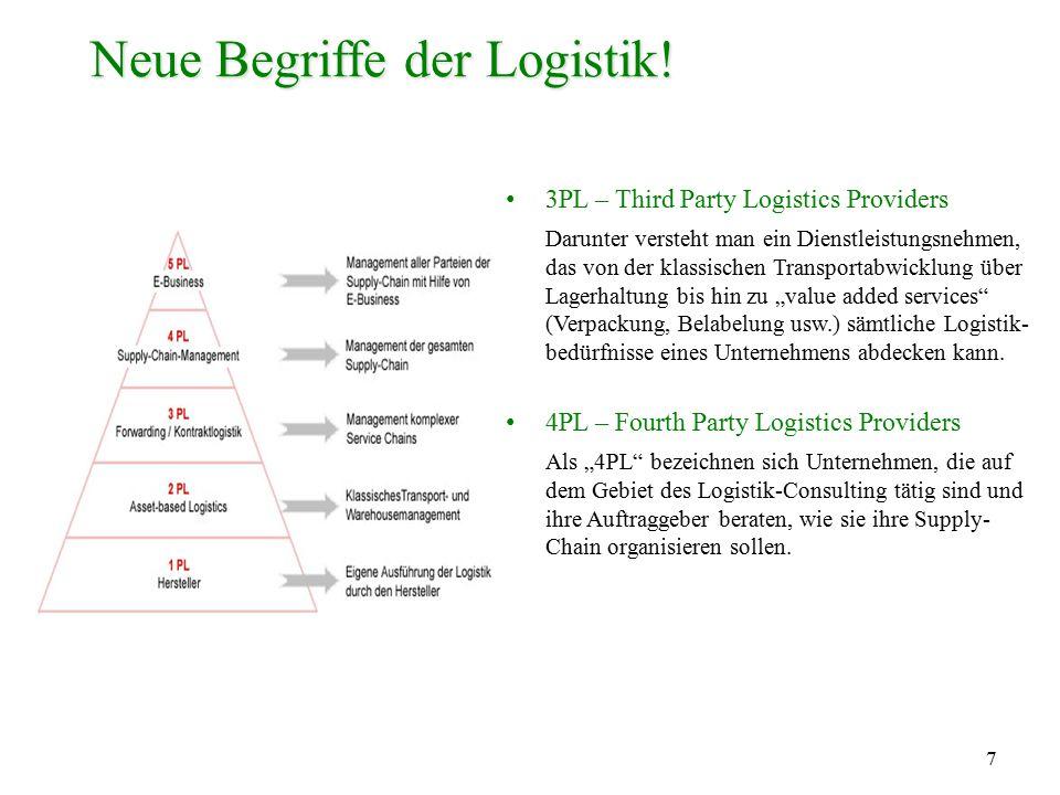 Neue Begriffe der Logistik!