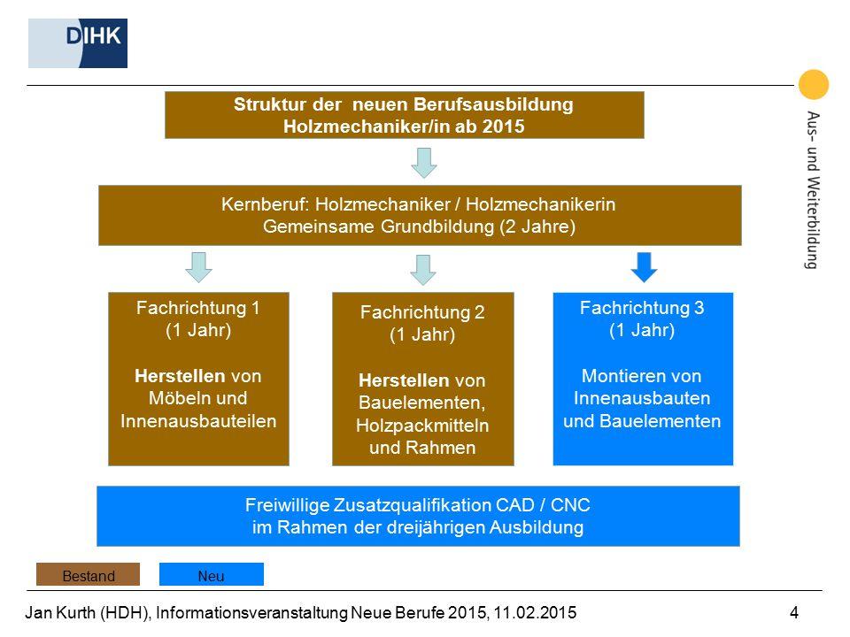 Struktur der neuen Berufsausbildung Holzmechaniker/in ab 2015