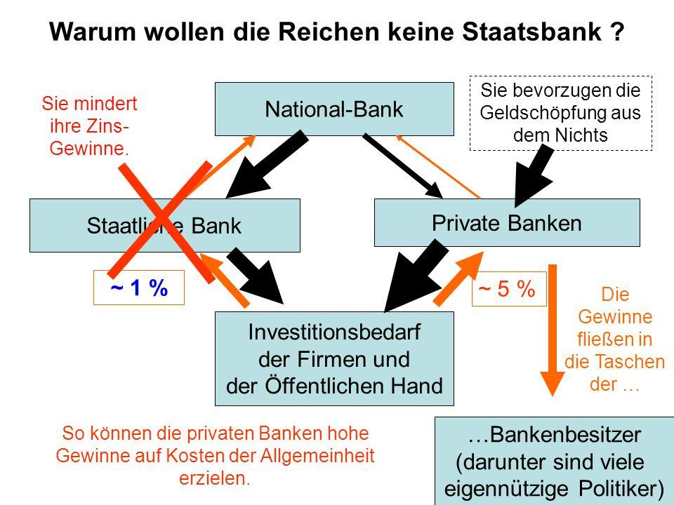 Warum wollen die Reichen keine Staatsbank