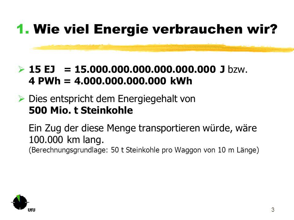 1. Wie viel Energie verbrauchen wir