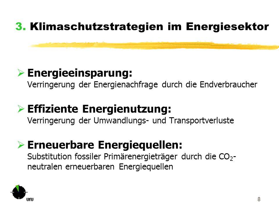 3. Klimaschutzstrategien im Energiesektor