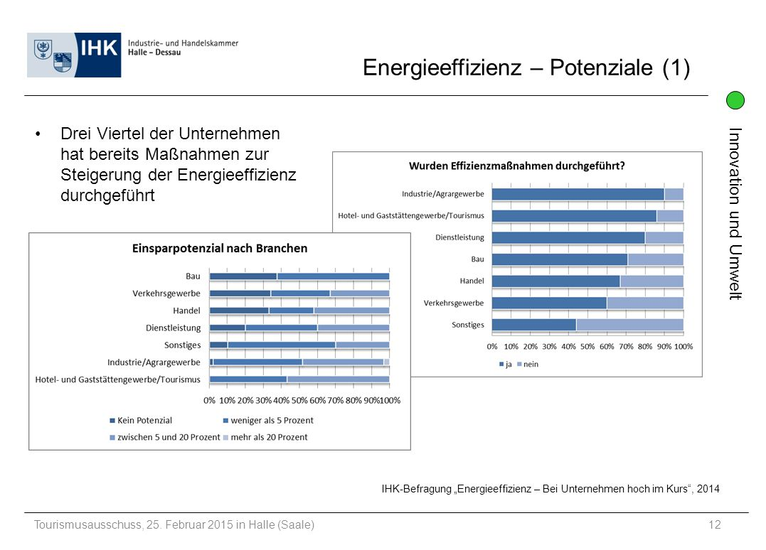 Energieeffizienz – Potenziale (1)