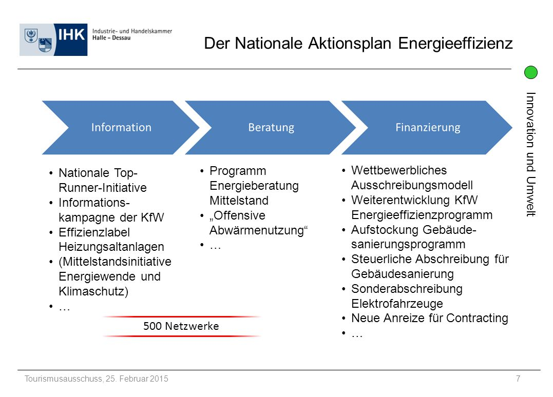 Der Nationale Aktionsplan Energieeffizienz