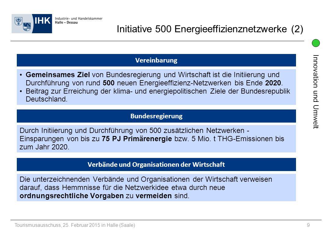 Verbände und Organisationen der Wirtschaft
