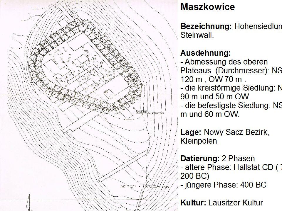 Maszkowice
