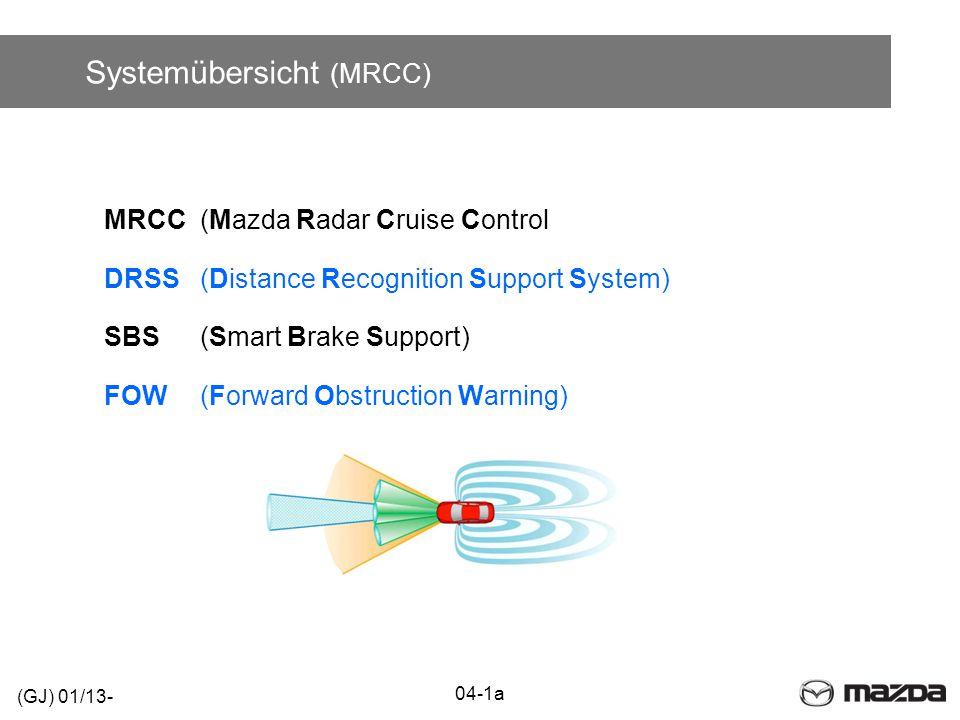Systemübersicht (MRCC)