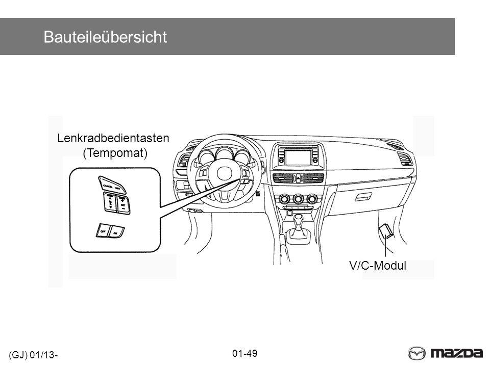Bauteileübersicht Lenkradbedientasten (Tempomat) V/C-Modul (GJ) 01/13-