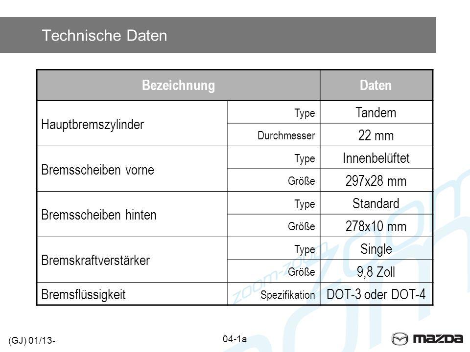 Technische Daten Bezeichnung Daten Hauptbremszylinder Tandem 22 mm