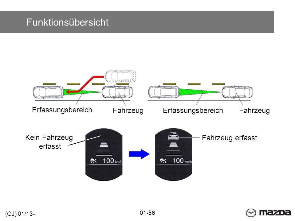 Großartig Fahrzeug Unfall Diagramm Galerie - Elektrische ...