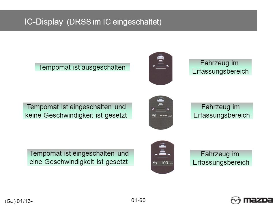 IC-Display (DRSS im IC eingeschaltet)