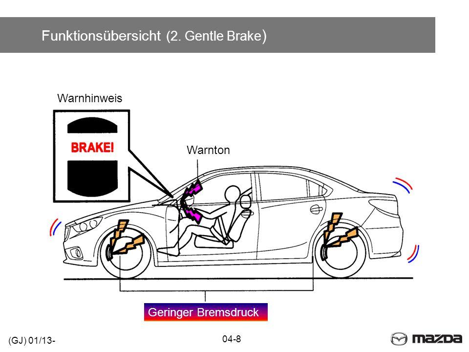 Funktionsübersicht (2. Gentle Brake)