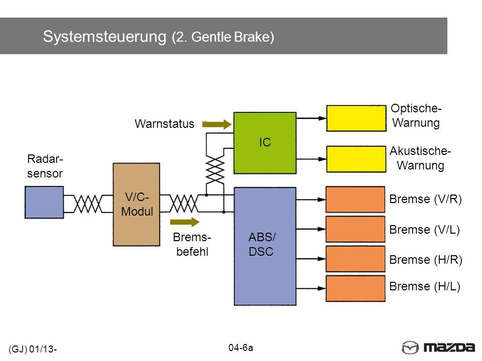 Systemsteuerung (2. Gentle Brake)