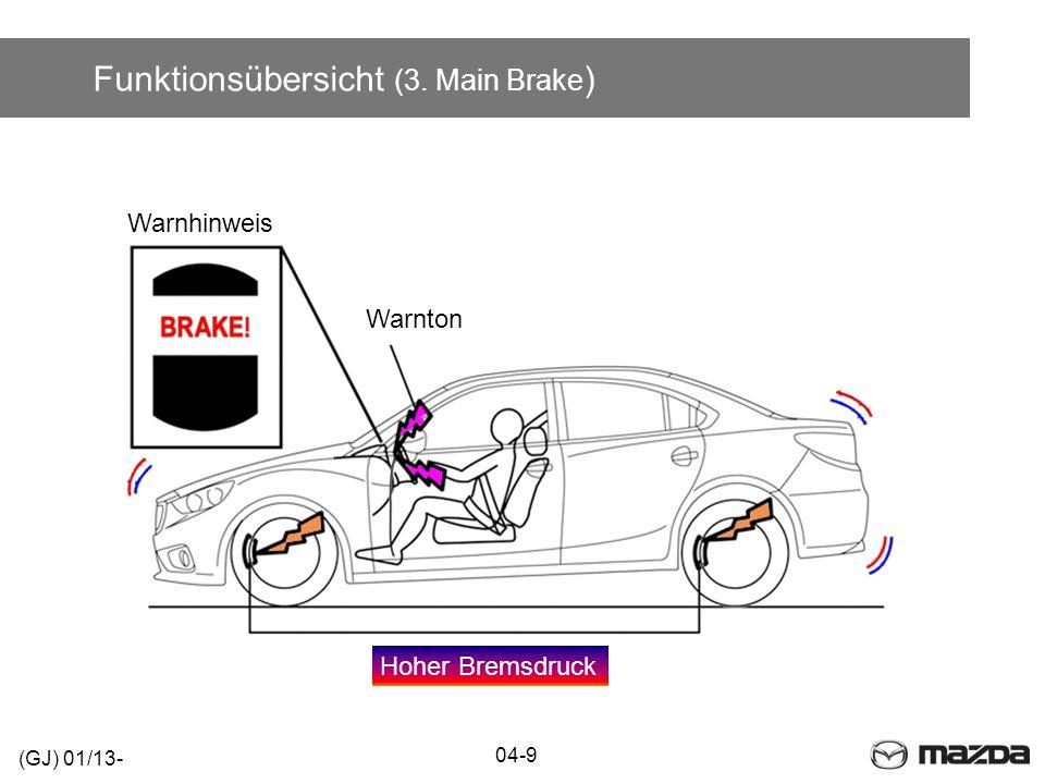 Funktionsübersicht (3. Main Brake)