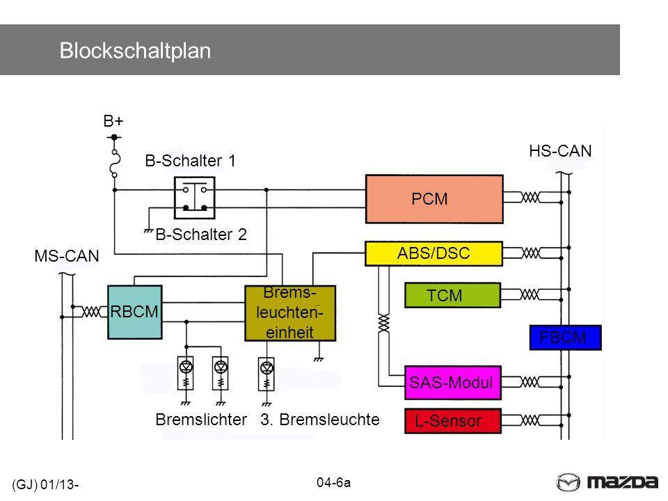 Blockschaltplan B+ HS-CAN B-Schalter 1 PCM B-Schalter 2 MS-CAN ABS/DSC