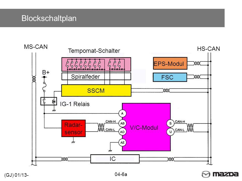 Blockschaltplan MS-CAN HS-CAN Tempomat-Schalter EPS-Modul B+