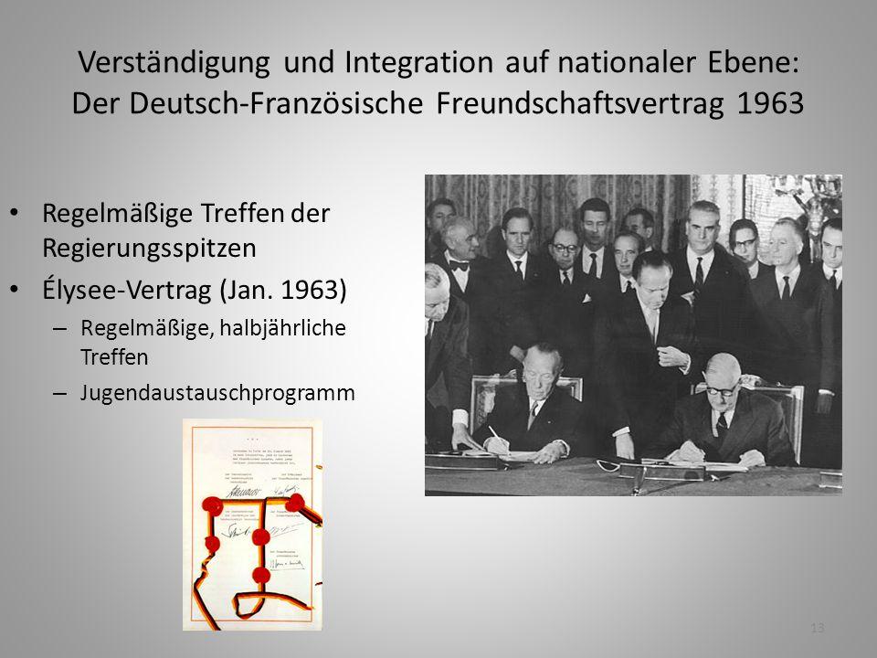 Verständigung und Integration auf nationaler Ebene: Der Deutsch-Französische Freundschaftsvertrag 1963