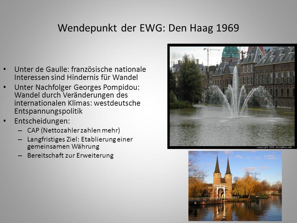 Wendepunkt der EWG: Den Haag 1969