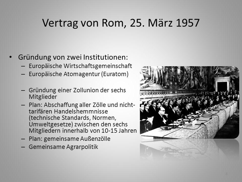 Vertrag von Rom, 25. März 1957 Gründung von zwei Institutionen: