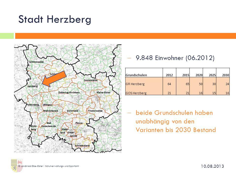 Stadt Herzberg 9.848 Einwohner (06.2012)