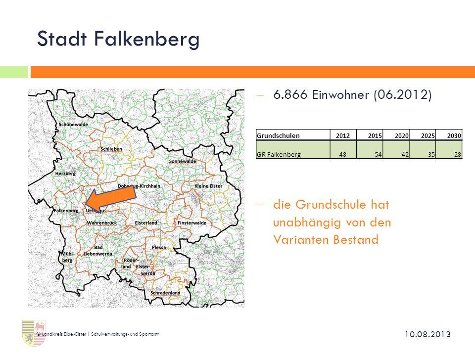 Stadt Falkenberg 6.866 Einwohner (06.2012)