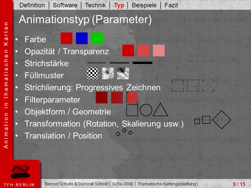 Animationstyp (Parameter)