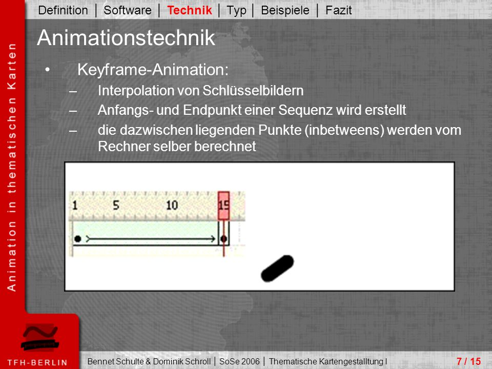 Animationstechnik Keyframe-Animation: