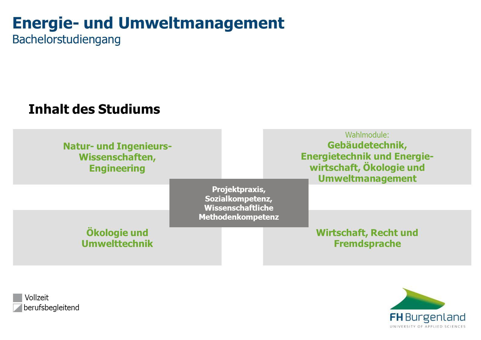 Energie- und Umweltmanagement Bachelorstudiengang