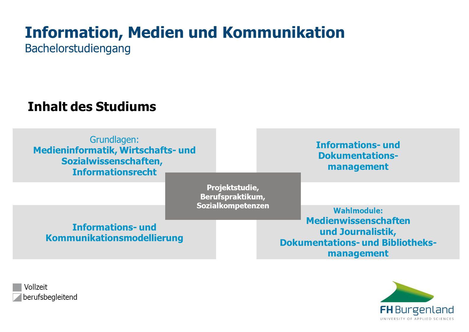 Information, Medien und Kommunikation Bachelorstudiengang
