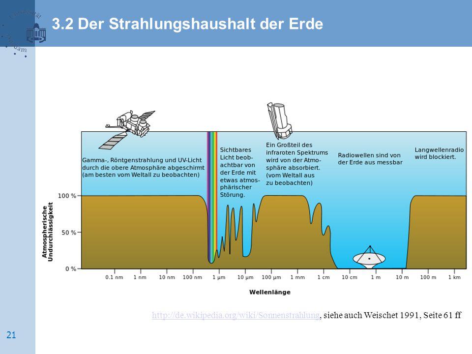 3.2 Der Strahlungshaushalt der Erde