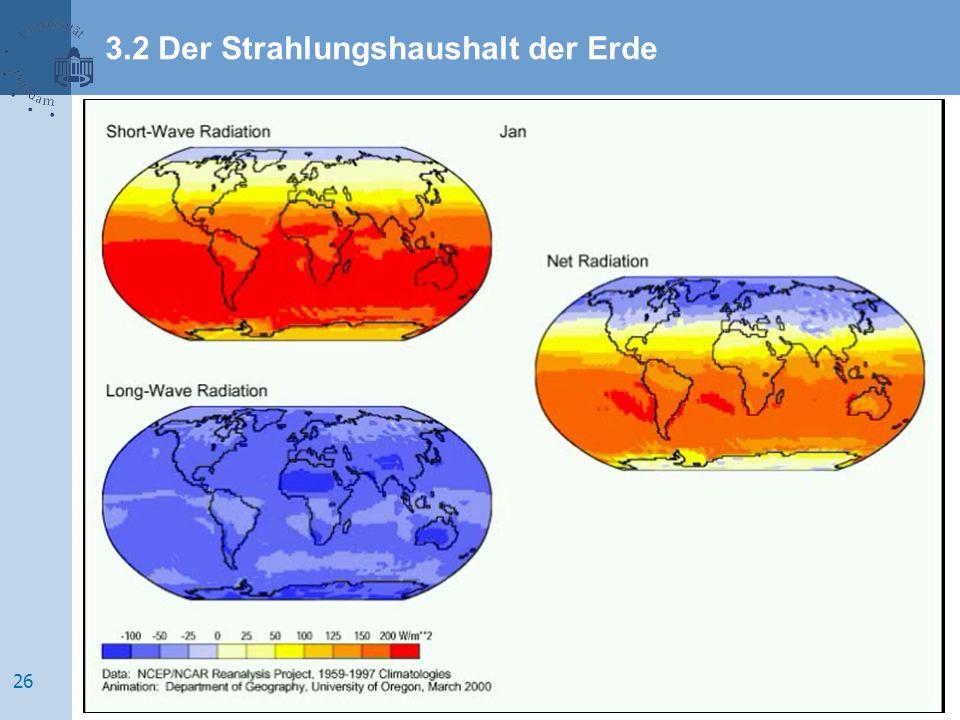 Strahlungsbilanz der Erde im Jahresverlauf