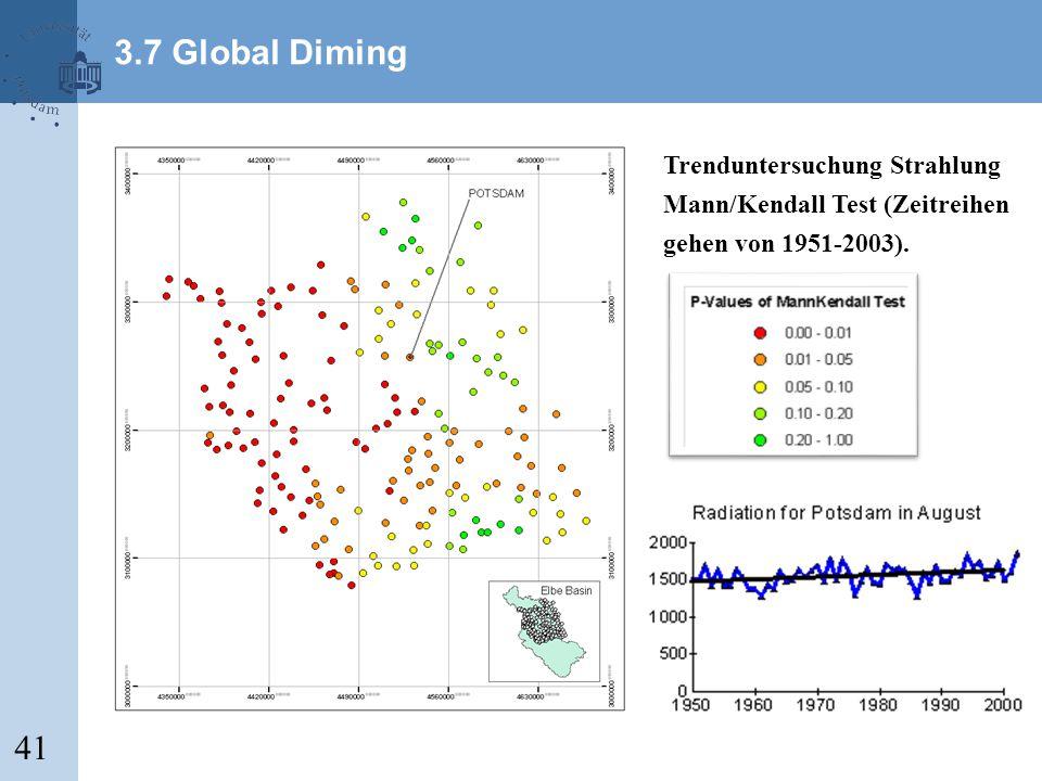 3.7 Global Diming Trenduntersuchung Strahlung Mann/Kendall Test (Zeitreihen gehen von 1951-2003).