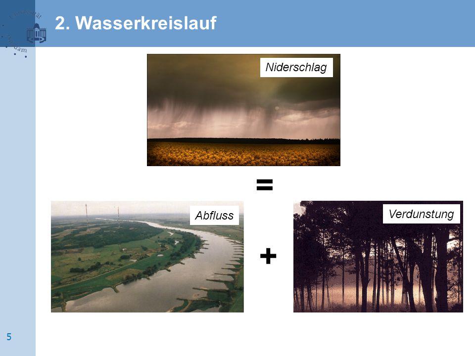 2. Wasserkreislauf Niderschlag = Abfluss Verdunstung + 5