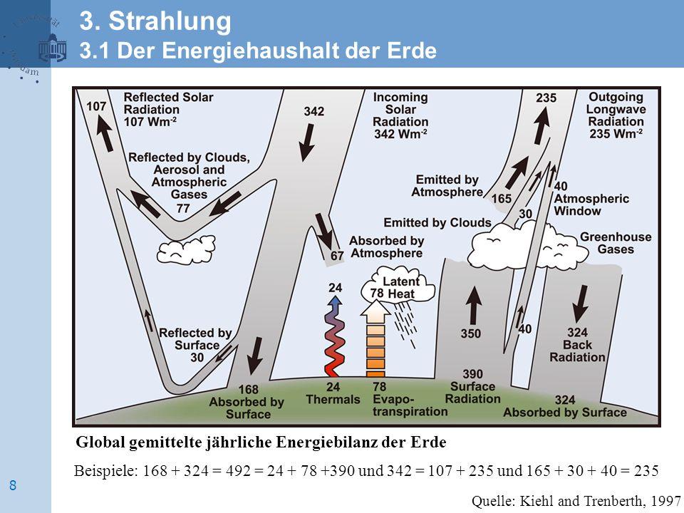 3. Strahlung 3.1 Der Energiehaushalt der Erde