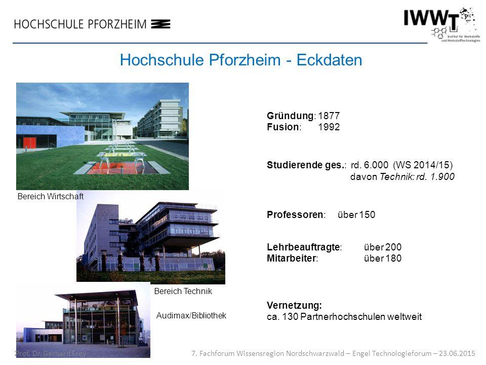 Hochschule Pforzheim - Eckdaten