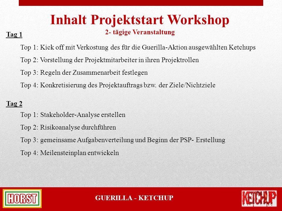 Inhalt Projektstart Workshop 2- tägige Veranstaltung