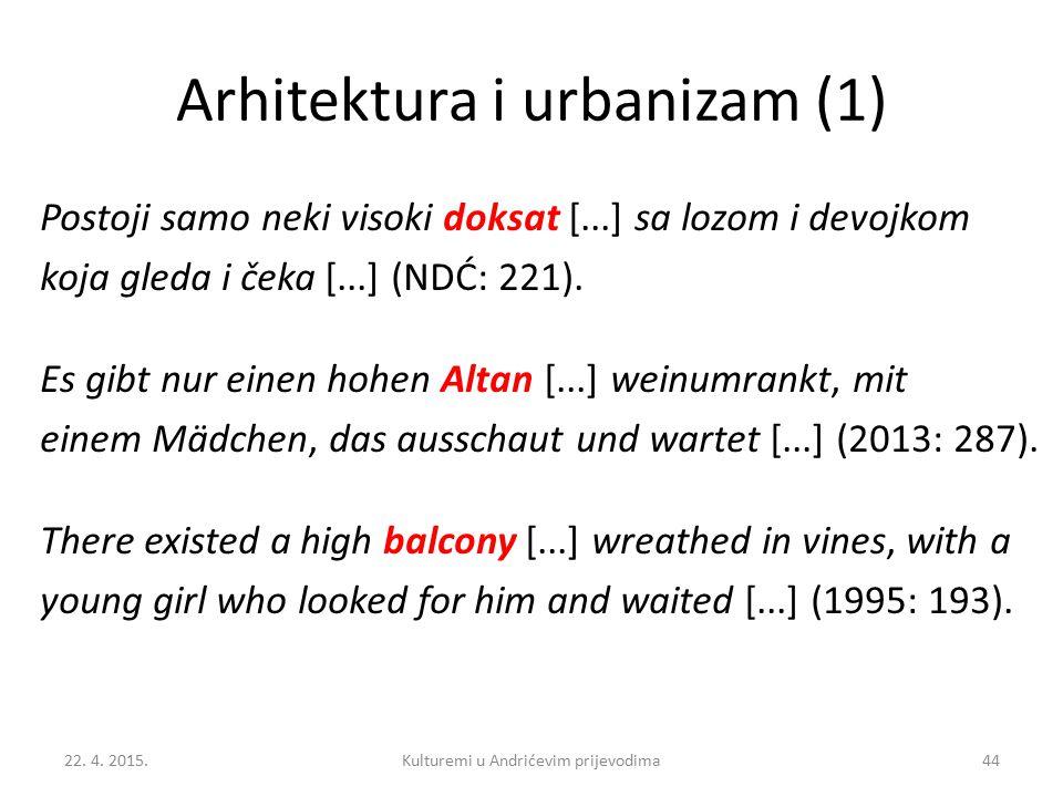 Arhitektura i urbanizam (1)