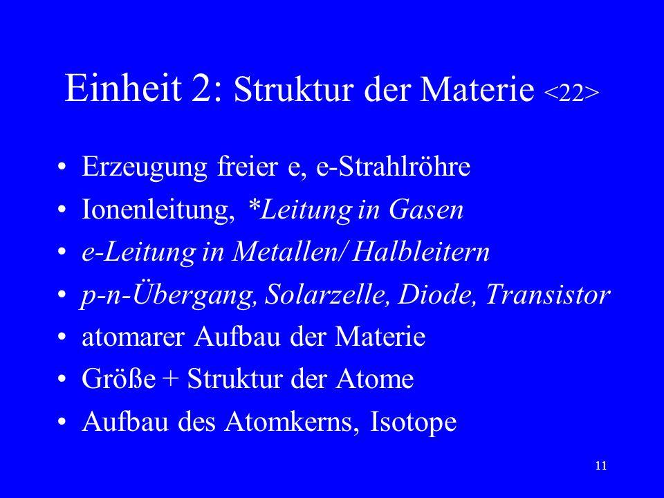 Einheit 2: Struktur der Materie <22>