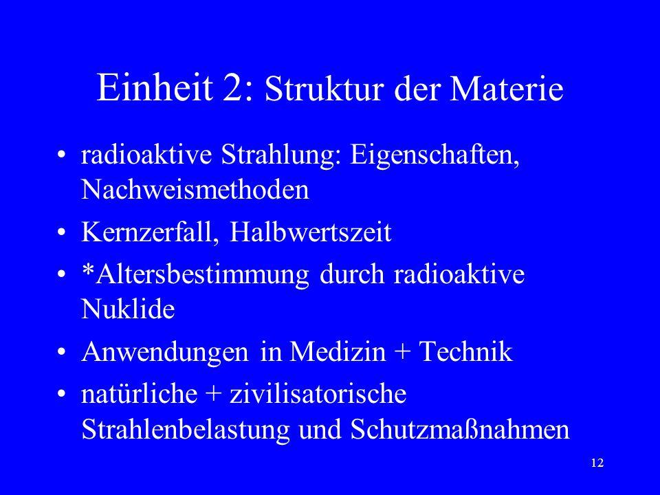 Einheit 2: Struktur der Materie