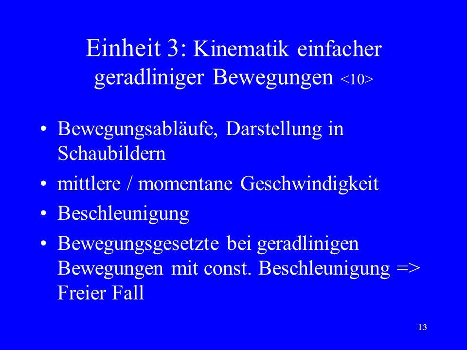 Einheit 3: Kinematik einfacher geradliniger Bewegungen <10>