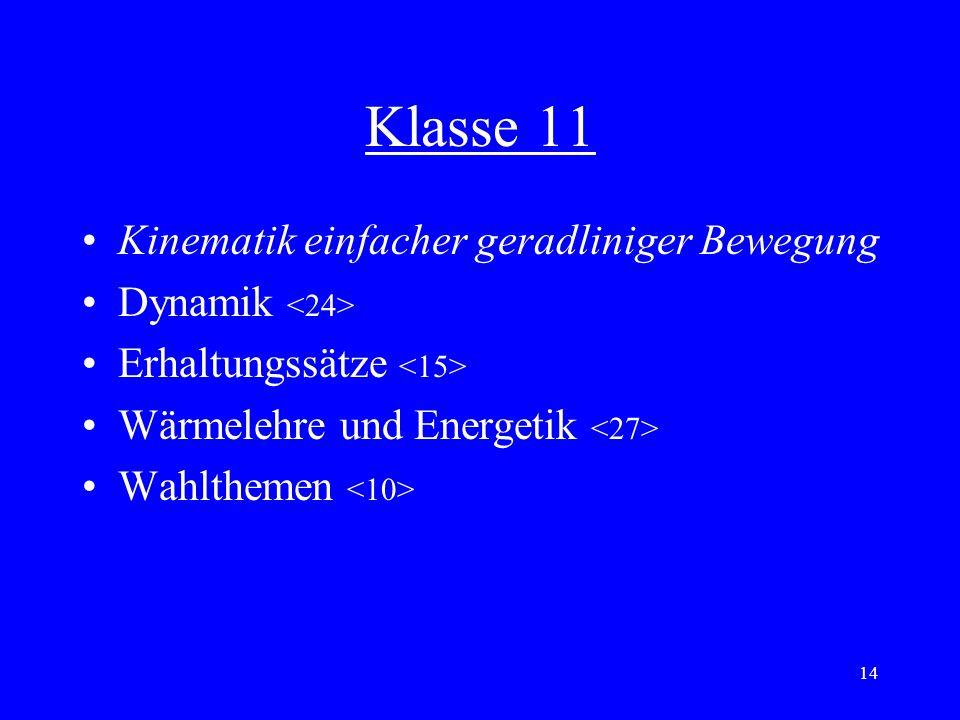 Klasse 11 Kinematik einfacher geradliniger Bewegung Dynamik <24>